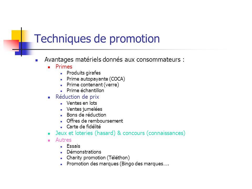 Techniques de promotion