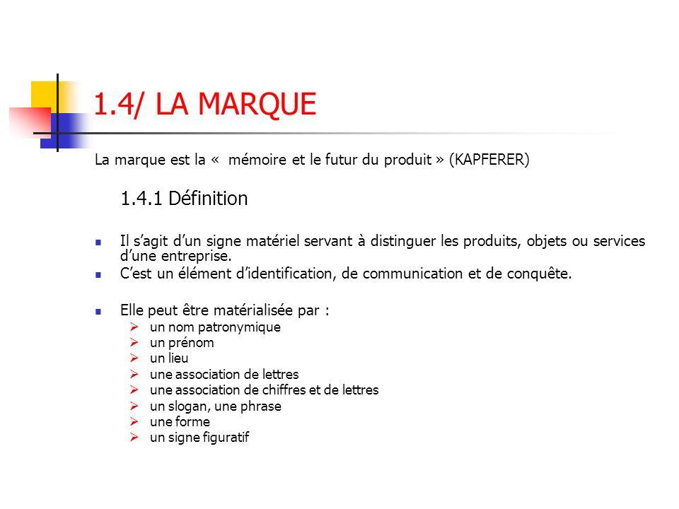 1.4/ LA MARQUE La marque est la « mémoire et le futur du produit » (KAPFERER) 1.4.1 Définition.