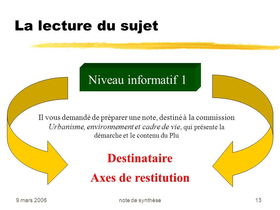 La lecture du sujet Niveau informatif 1 Destinataire