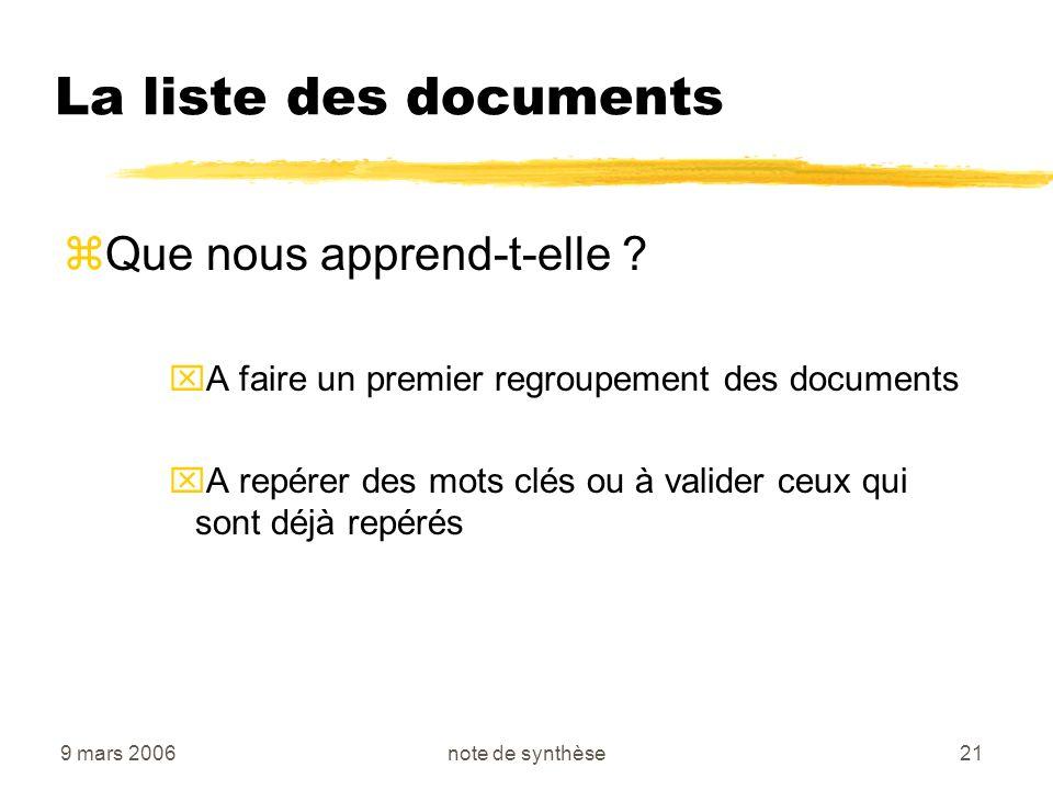 La liste des documents Que nous apprend-t-elle