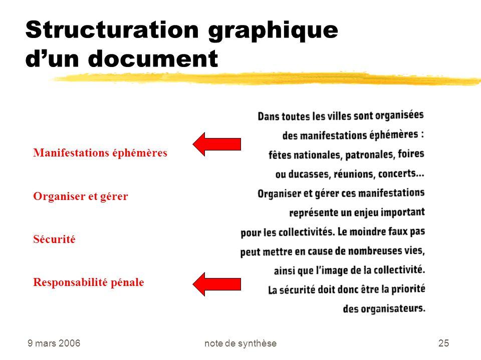 Structuration graphique d'un document