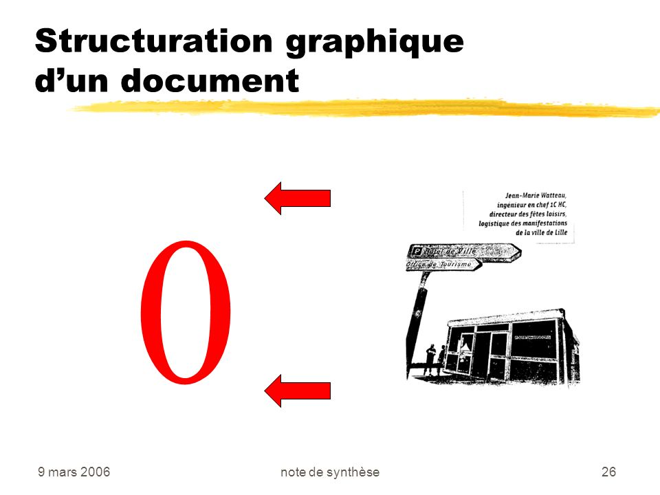 Structuration graphique d'un document