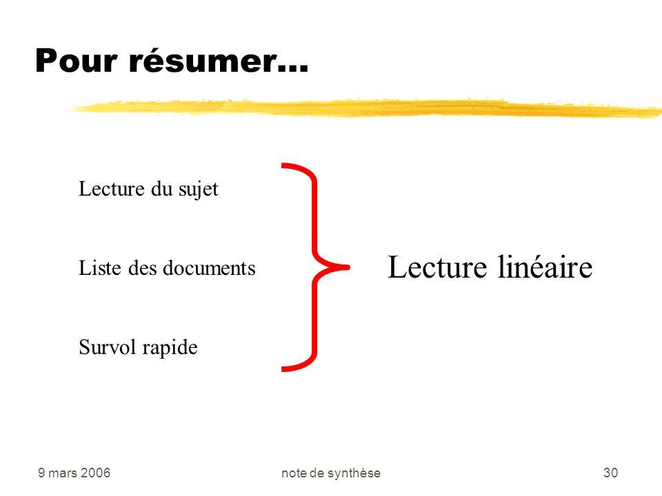 Pour résumer… Lecture linéaire Lecture du sujet Liste des documents