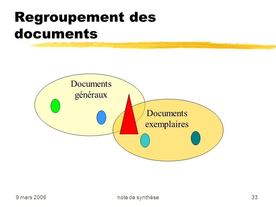 Regroupement des documents