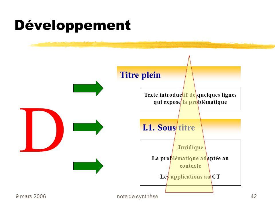 D Développement Titre plein I.1. Sous titre