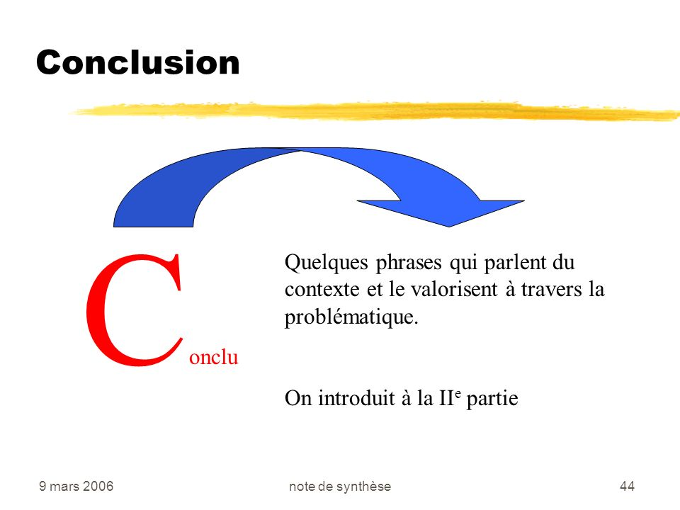 ConclusionConclu. Quelques phrases qui parlent du contexte et le valorisent à travers la problématique.