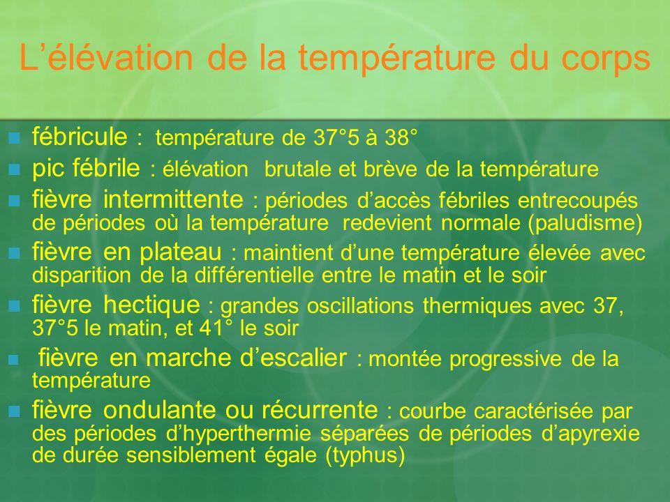 L'élévation de la température du corps