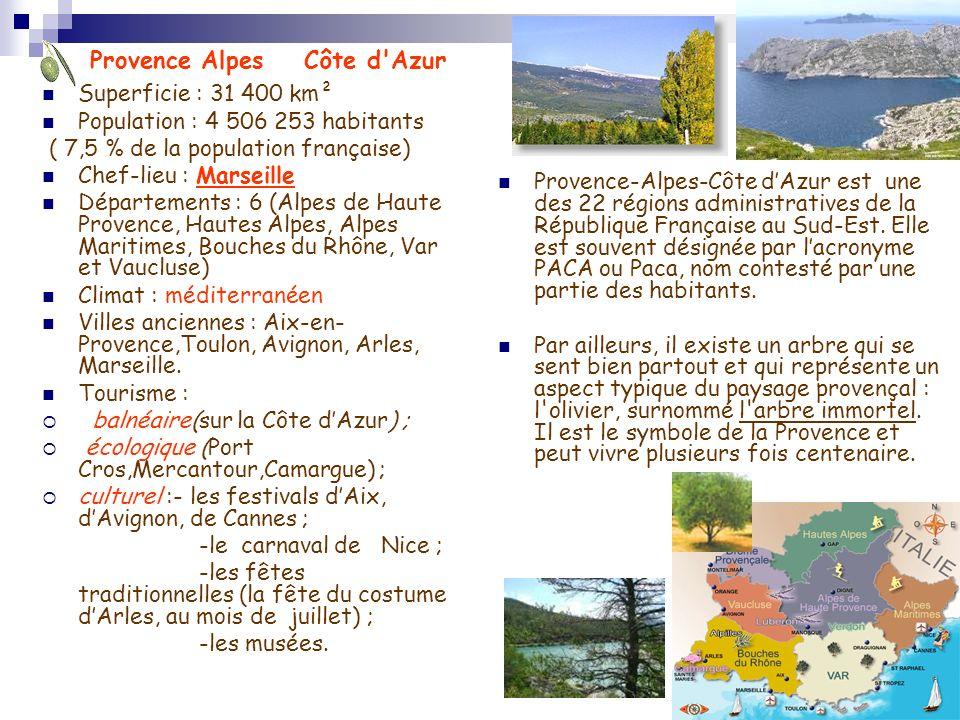 Provence Alpes Côte d Azur