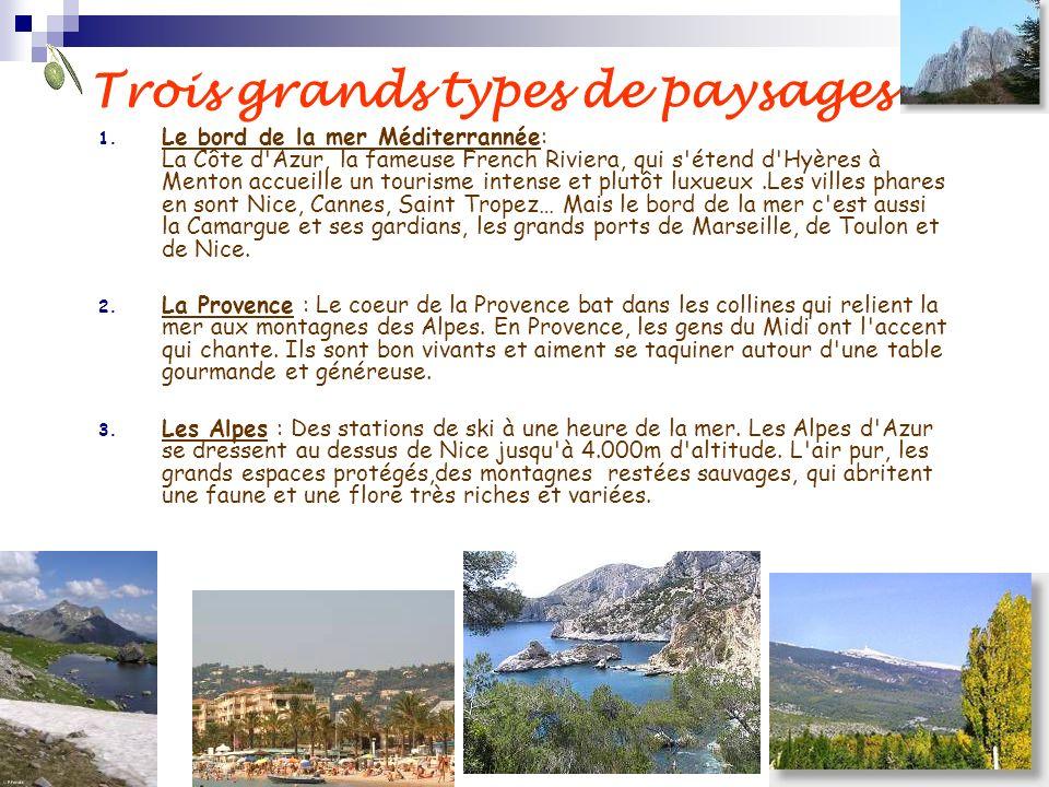 Trois grands types de paysages