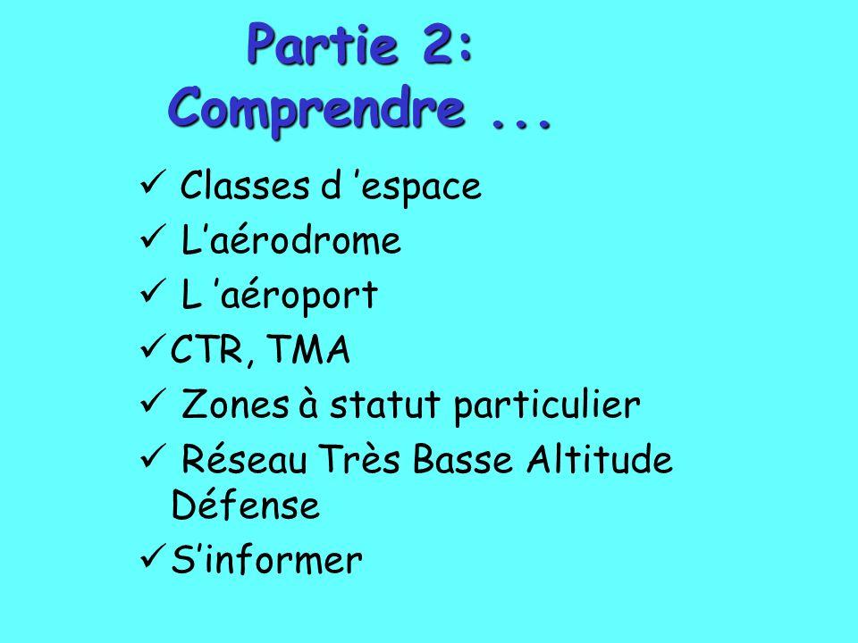 Partie 2: Comprendre ... Classes d 'espace L'aérodrome L 'aéroport