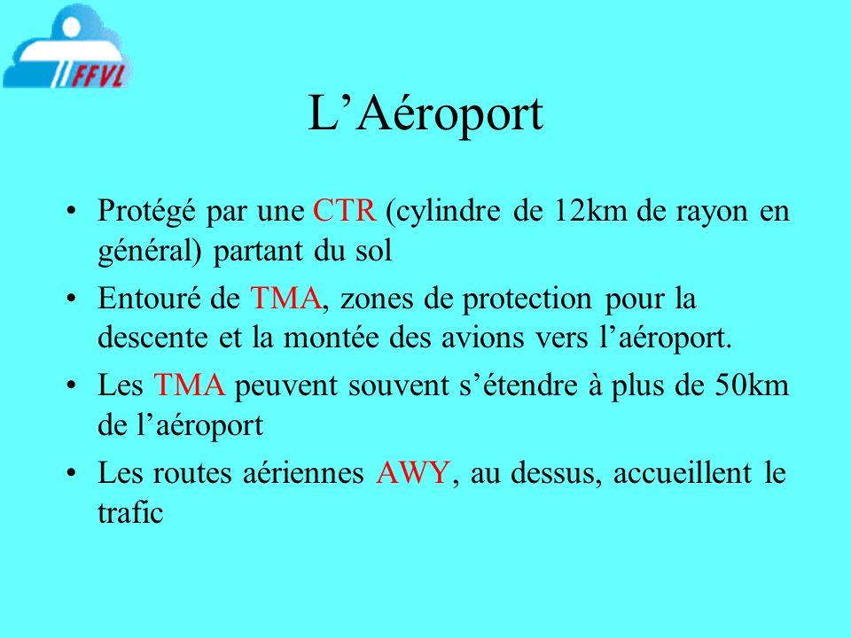 L'Aéroport Protégé par une CTR (cylindre de 12km de rayon en général) partant du sol.