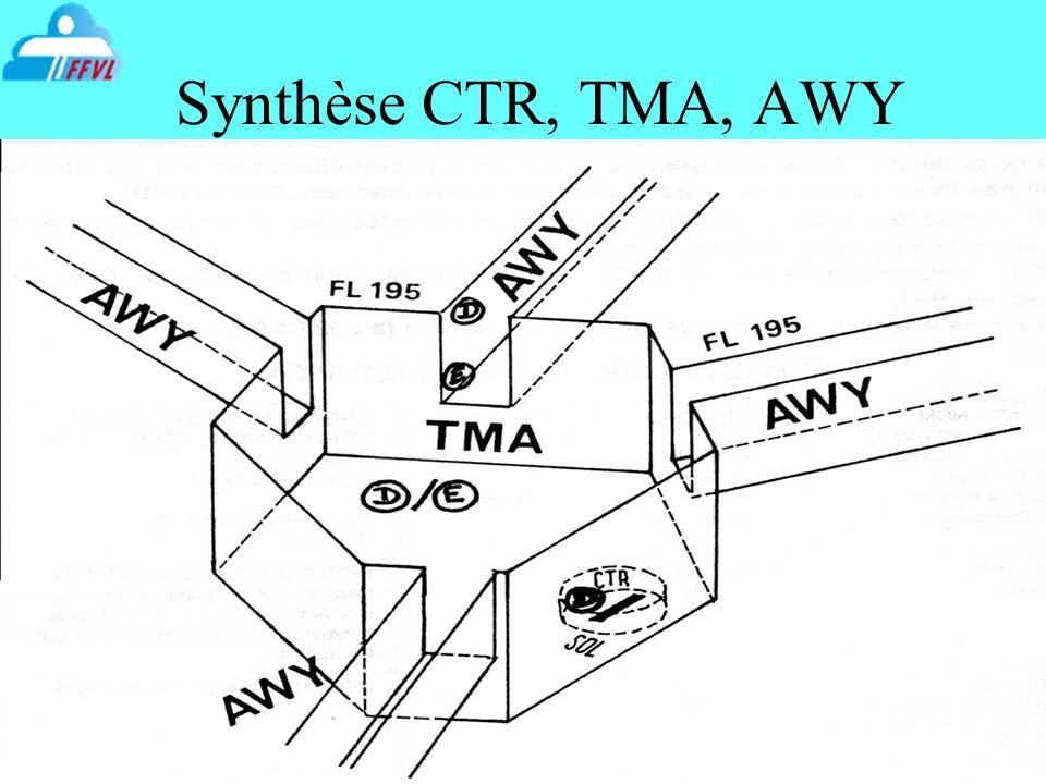 Synthèse CTR, TMA, AWY 19