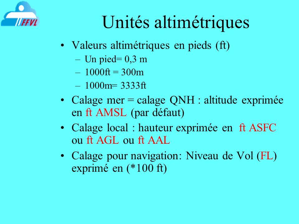 Unités altimétriques Valeurs altimétriques en pieds (ft)