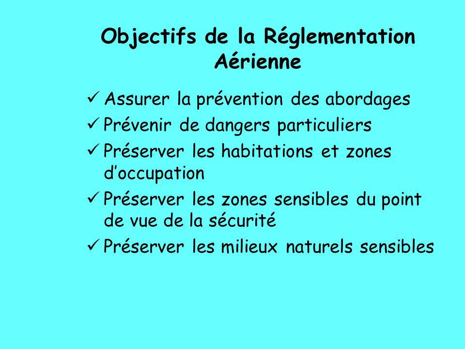 Objectifs de la Réglementation Aérienne