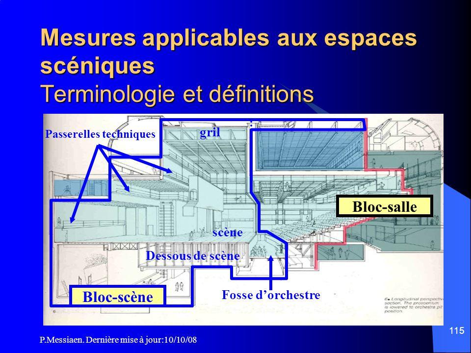 Mesures applicables aux espaces scéniques Terminologie et définitions