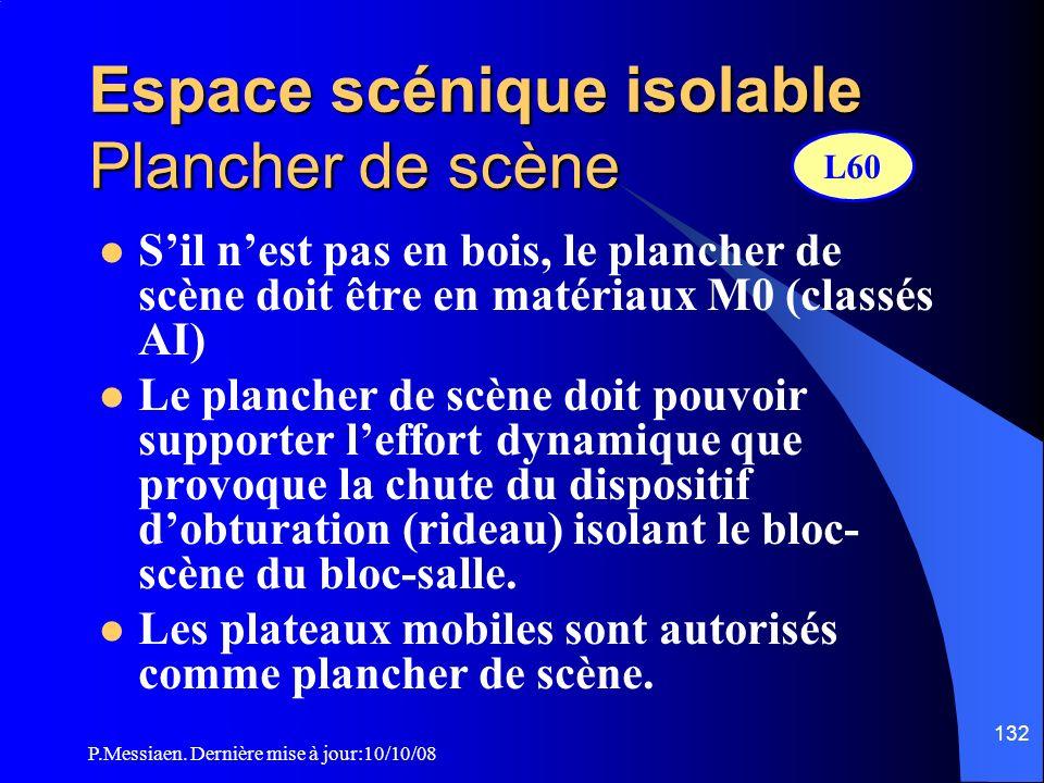 Espace scénique isolable Plancher de scène