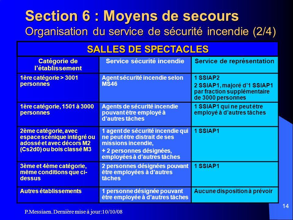 Section 6 : Moyens de secours Organisation du service de sécurité incendie (2/4)