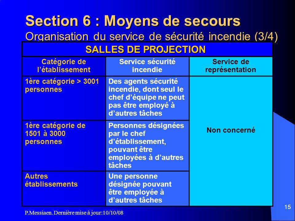 Section 6 : Moyens de secours Organisation du service de sécurité incendie (3/4)