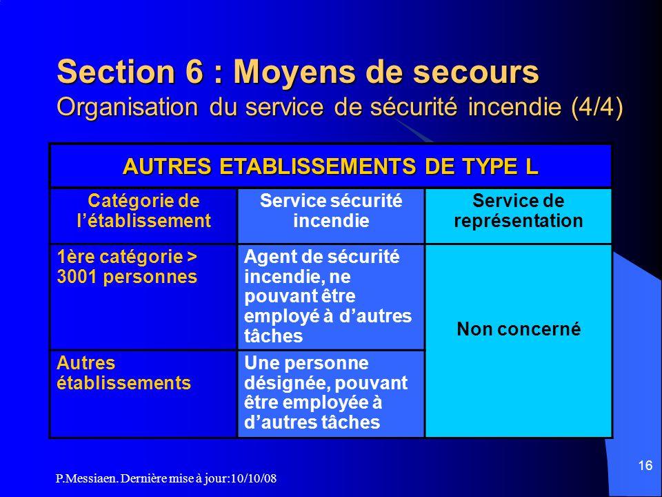 Section 6 : Moyens de secours Organisation du service de sécurité incendie (4/4)