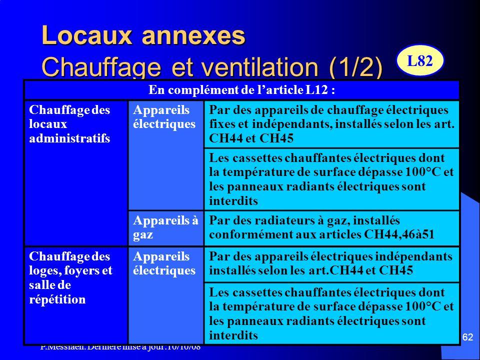 Locaux annexes Chauffage et ventilation (1/2)