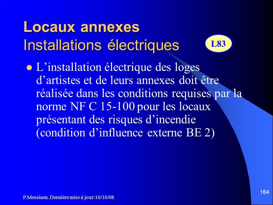 Locaux annexes Installations électriques