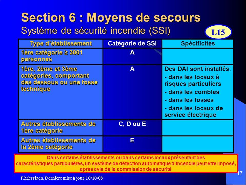 Section 6 : Moyens de secours Système de sécurité incendie (SSI)