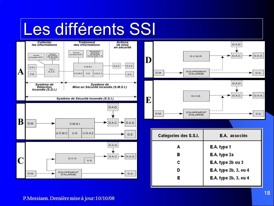 Les différents SSI A D E B C P.Messiaen. Dernière mise à jour:10/10/08