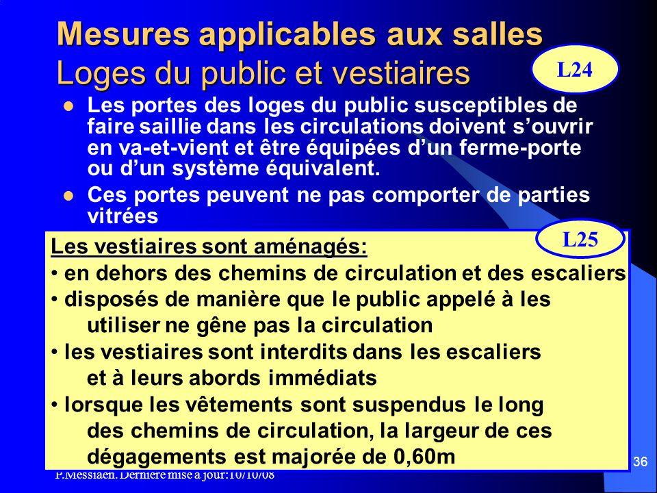 Mesures applicables aux salles Loges du public et vestiaires