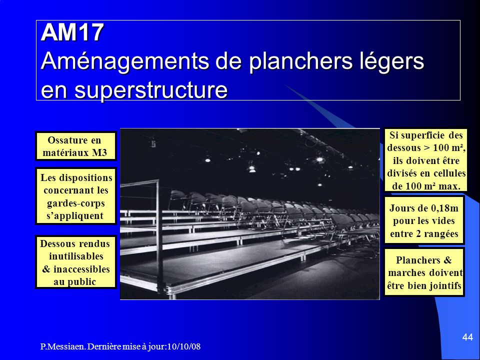AM17 Aménagements de planchers légers en superstructure
