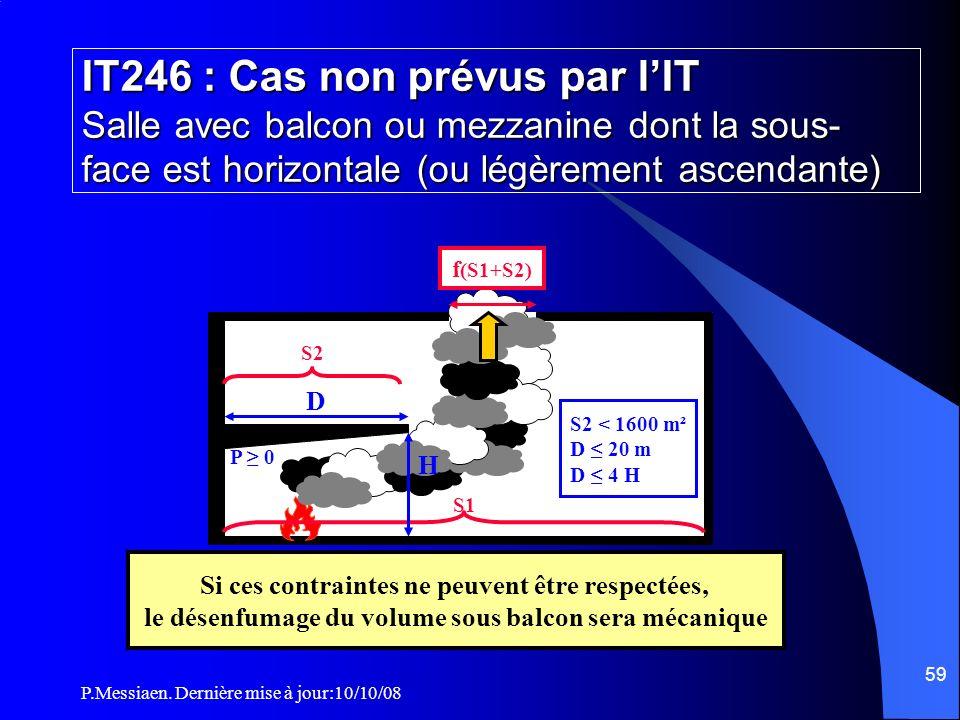 IT246 : Cas non prévus par l'IT Salle avec balcon ou mezzanine dont la sous- face est horizontale (ou légèrement ascendante)
