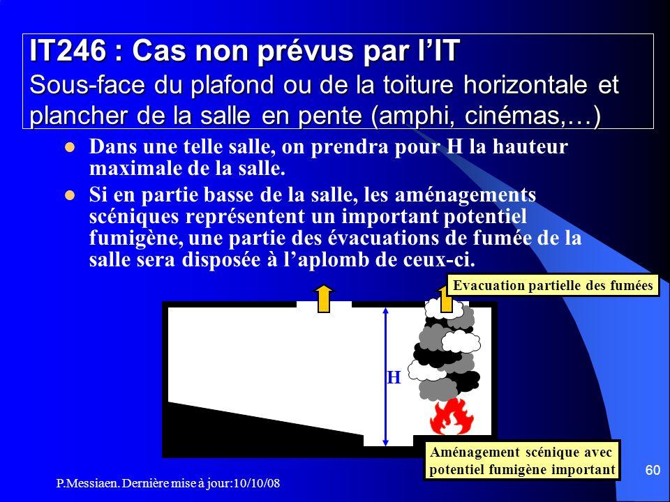 IT246 : Cas non prévus par l'IT Sous-face du plafond ou de la toiture horizontale et plancher de la salle en pente (amphi, cinémas,…)