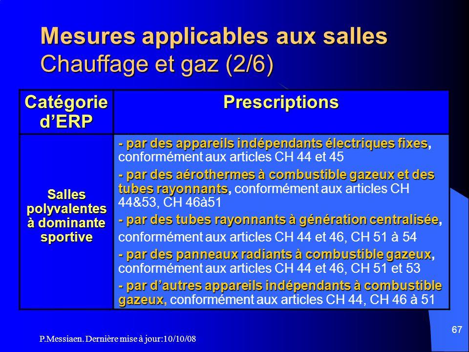 Mesures applicables aux salles Chauffage et gaz (2/6)
