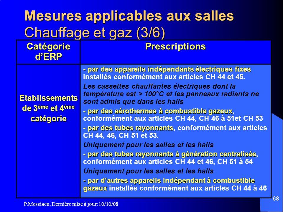 Mesures applicables aux salles Chauffage et gaz (3/6)