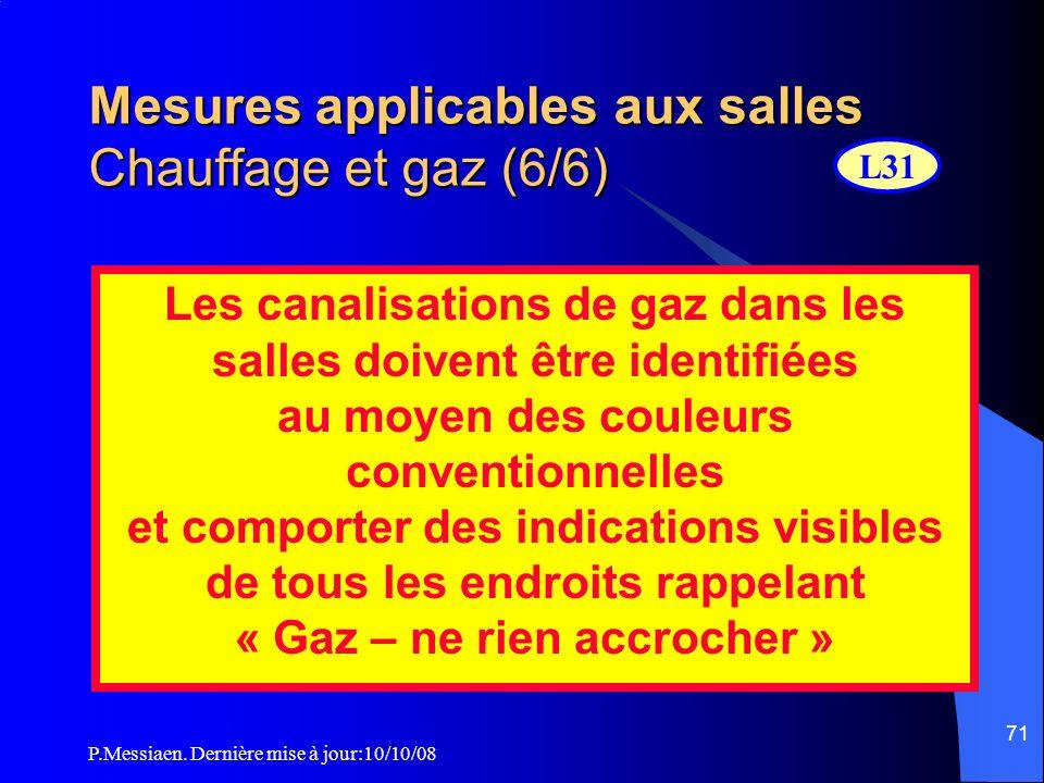 Mesures applicables aux salles Chauffage et gaz (6/6)