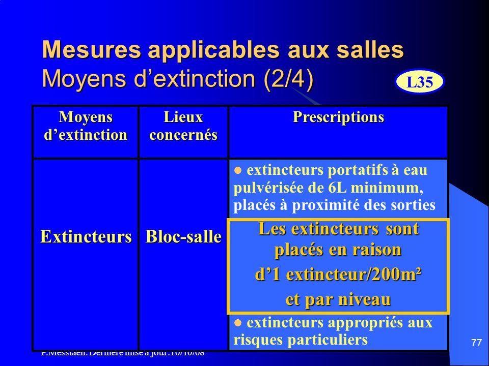 Mesures applicables aux salles Moyens d'extinction (2/4)