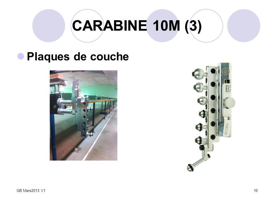 CARABINE 10M (3) Plaques de couche GB Mars2013 V1 5 Février 2009