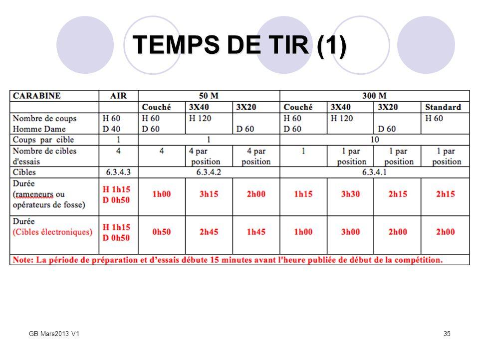 TEMPS DE TIR (1) GB Mars2013 V1