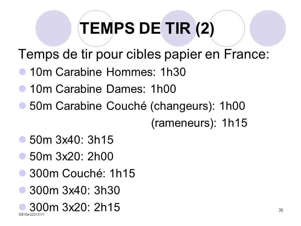 TEMPS DE TIR (2) Temps de tir pour cibles papier en France: