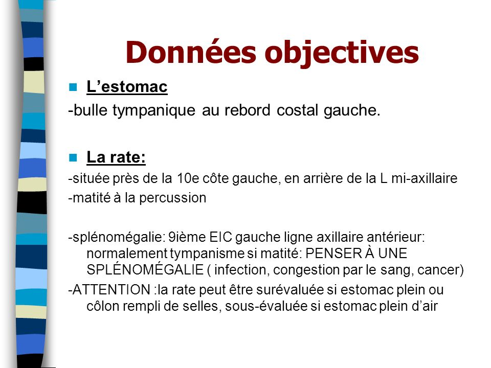 Données objectives L'estomac
