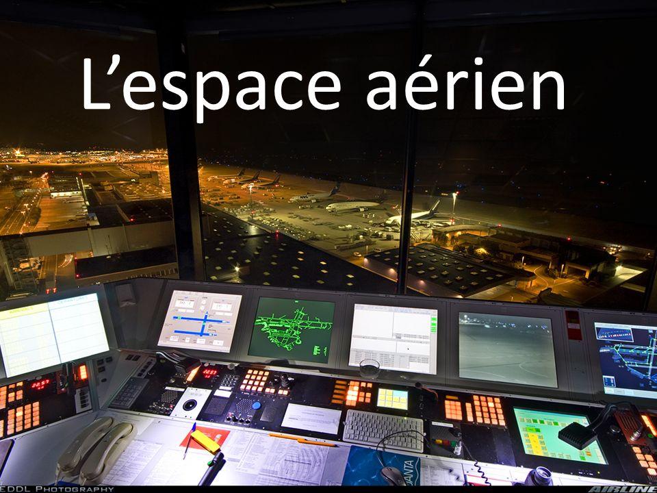 L'espace aérien