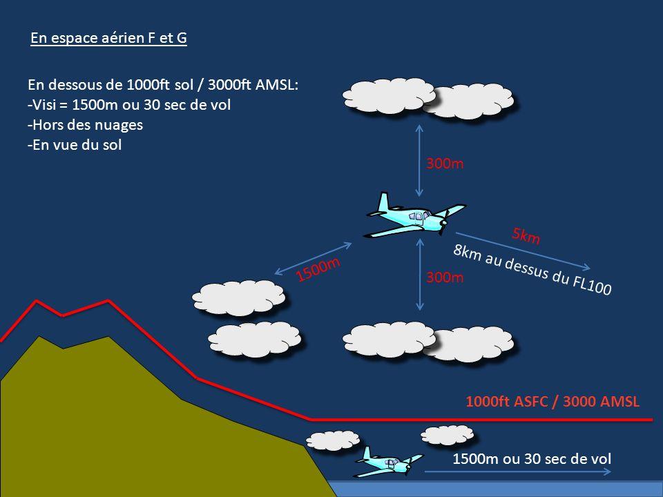 En espace aérien F et G En dessous de 1000ft sol / 3000ft AMSL: Visi = 1500m ou 30 sec de vol. Hors des nuages.
