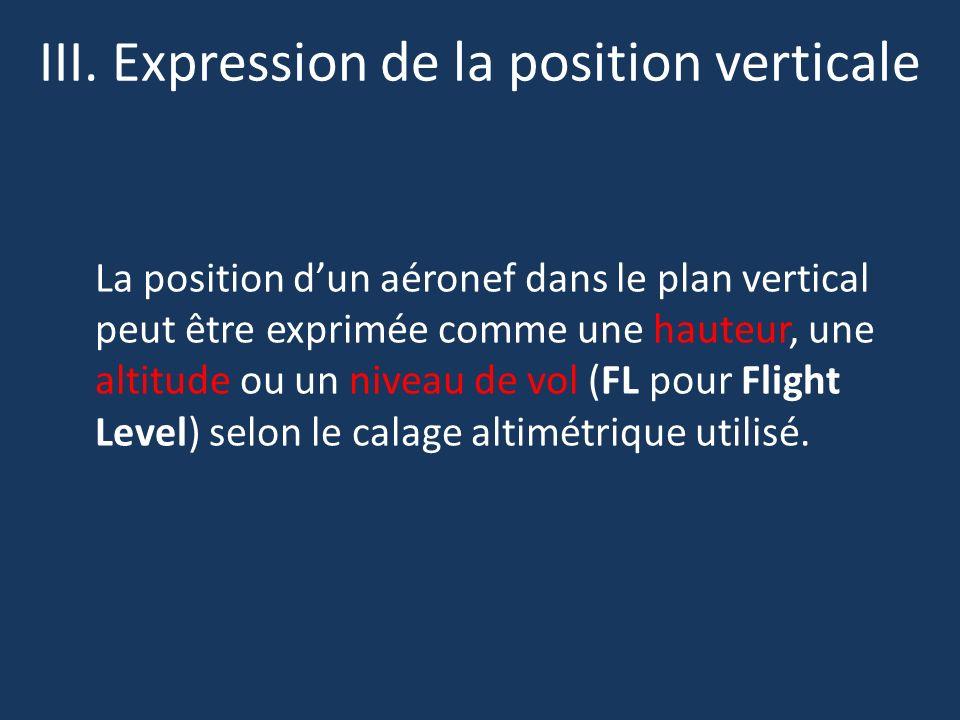 III. Expression de la position verticale