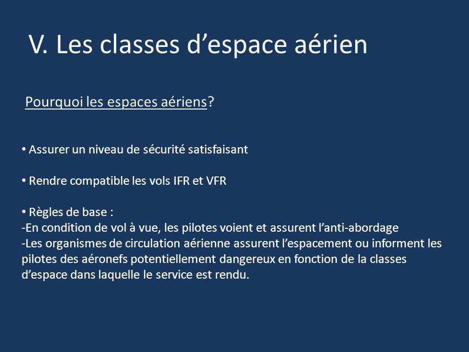 V. Les classes d'espace aérien