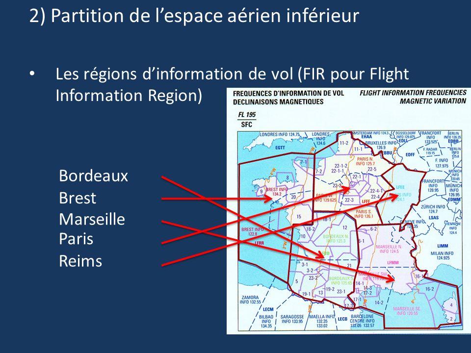 2) Partition de l'espace aérien inférieur