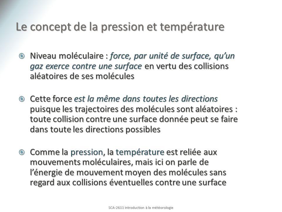 Le concept de la pression et température