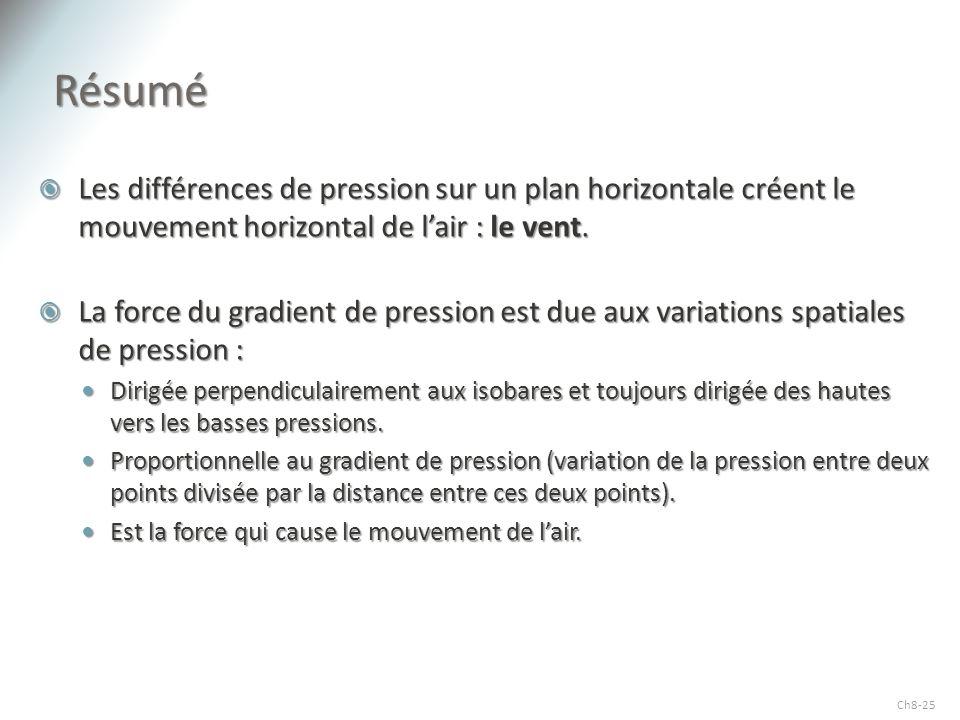 Résumé Les différences de pression sur un plan horizontale créent le mouvement horizontal de l'air : le vent.