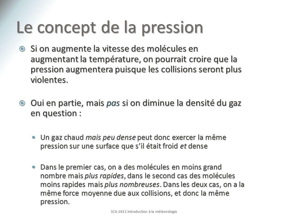 Le concept de la pression