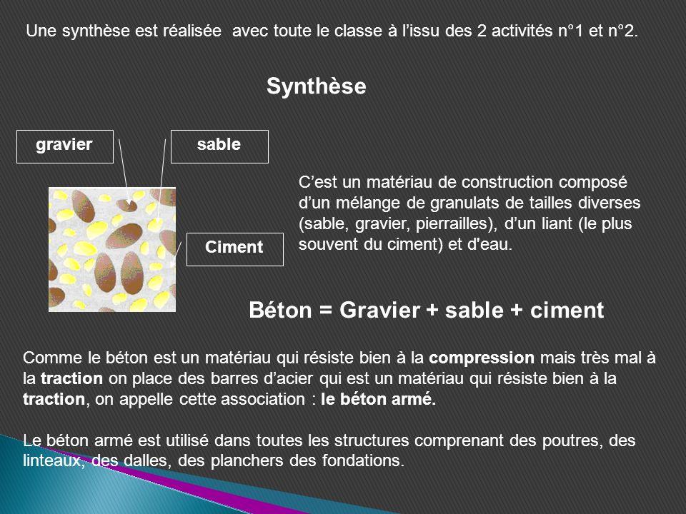 Béton = Gravier + sable + ciment