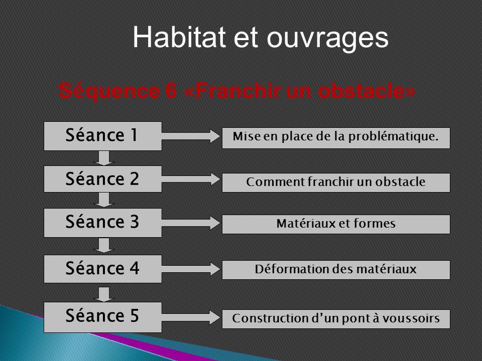 Habitat et ouvrages Séquence 6 «Franchir un obstacle» Séance 1