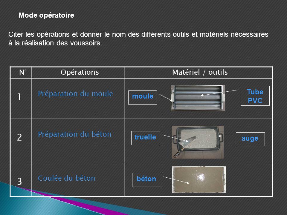 Mode opératoire Citer les opérations et donner le nom des différents outils et matériels nécessaires à la réalisation des voussoirs.
